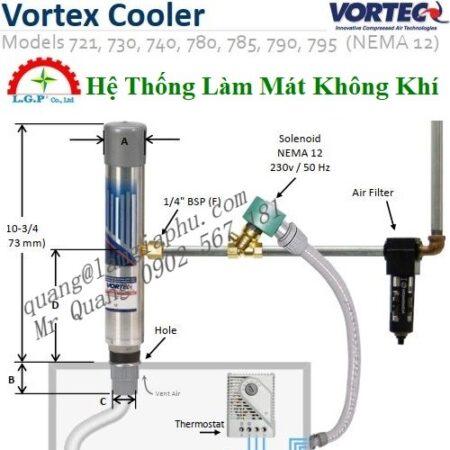 Máy Làm Mát Không Khí Vortex Coolers