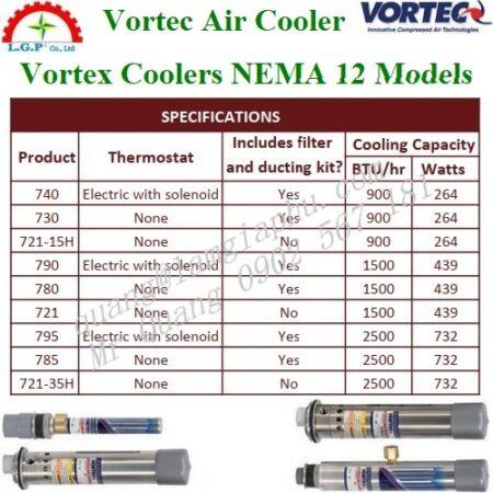 Vortec Air Cooler 721-35H, Vortec 721-35H